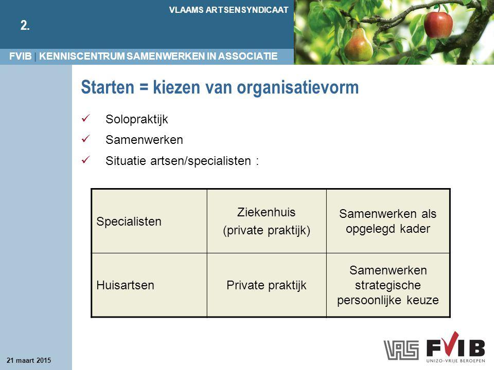 Starten = kiezen van organisatievorm
