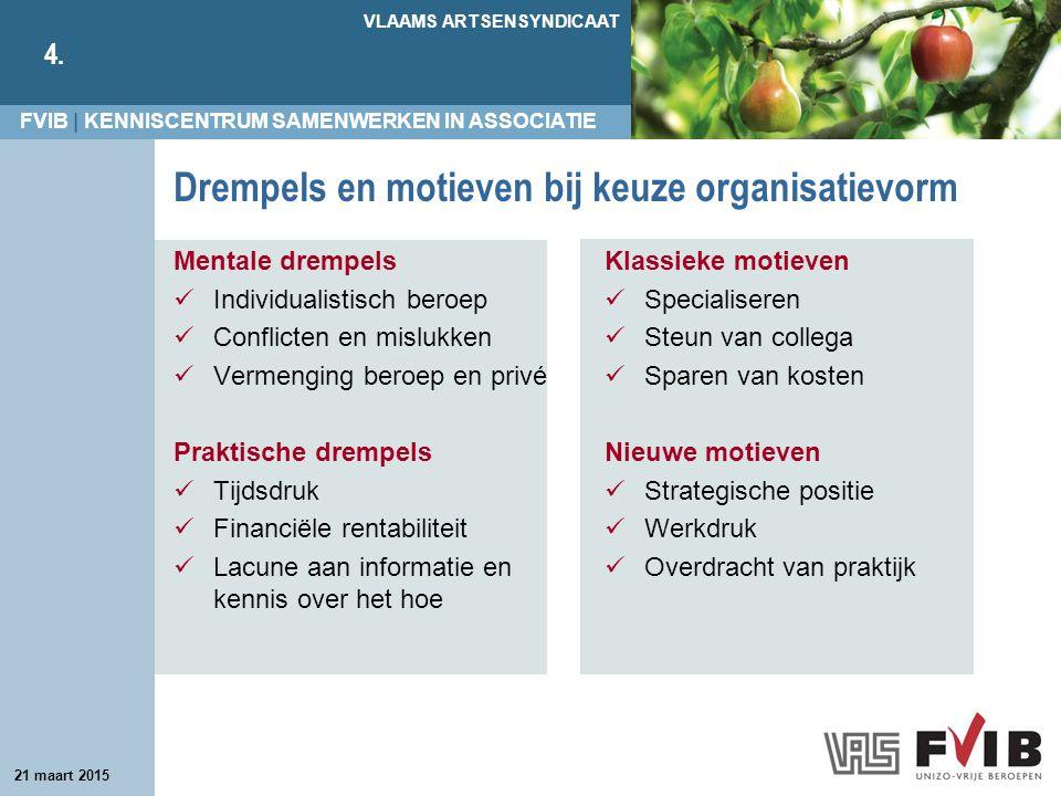 Drempels en motieven bij keuze organisatievorm