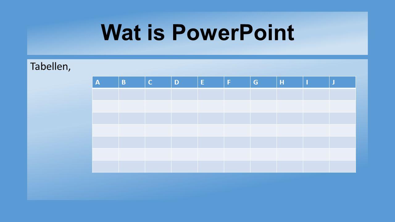 Wat is PowerPoint Tabellen, A B C D E F G H I J