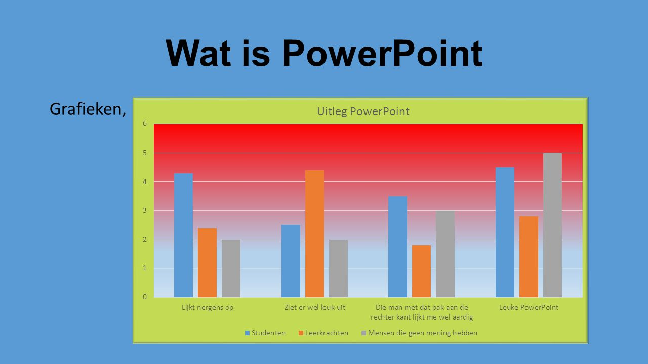 Wat is PowerPoint Grafieken,