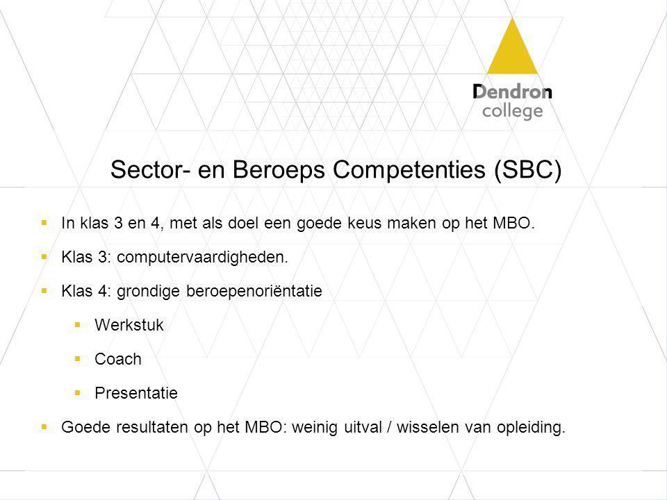 Sector- en Beroeps Competenties (SBC)