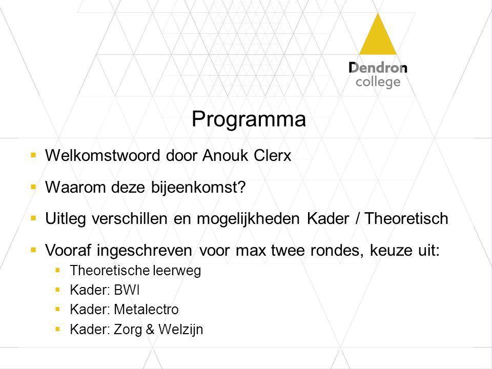 Programma Welkomstwoord door Anouk Clerx Waarom deze bijeenkomst