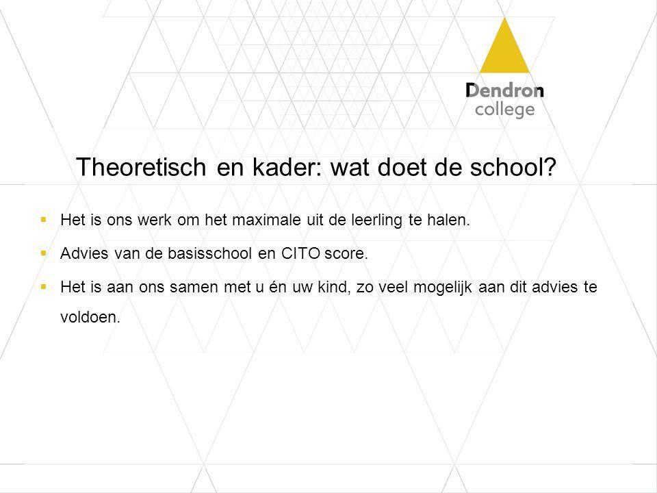 Theoretisch en kader: wat doet de school