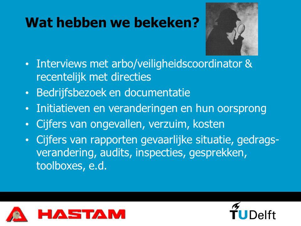 Wat hebben we bekeken Interviews met arbo/veiligheidscoordinator & recentelijk met directies. Bedrijfsbezoek en documentatie.