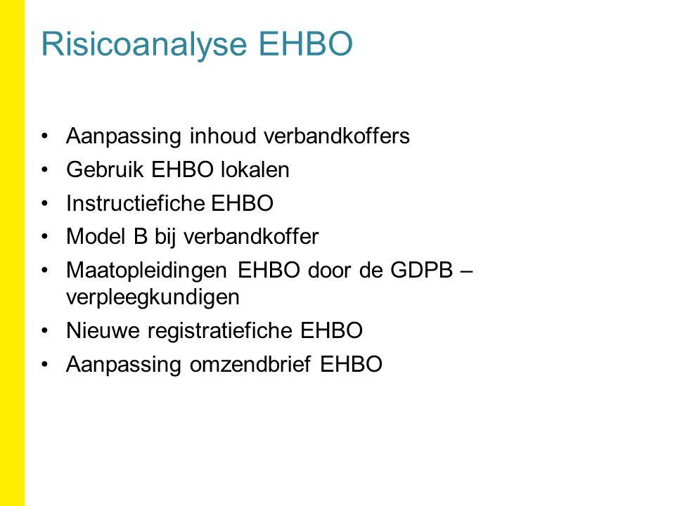 Risicoanalyse EHBO Aanpassing inhoud verbandkoffers