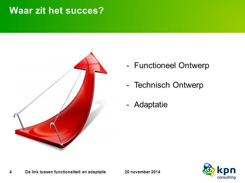 Waar zit het succes Functioneel Ontwerp Technisch Ontwerp Adaptatie