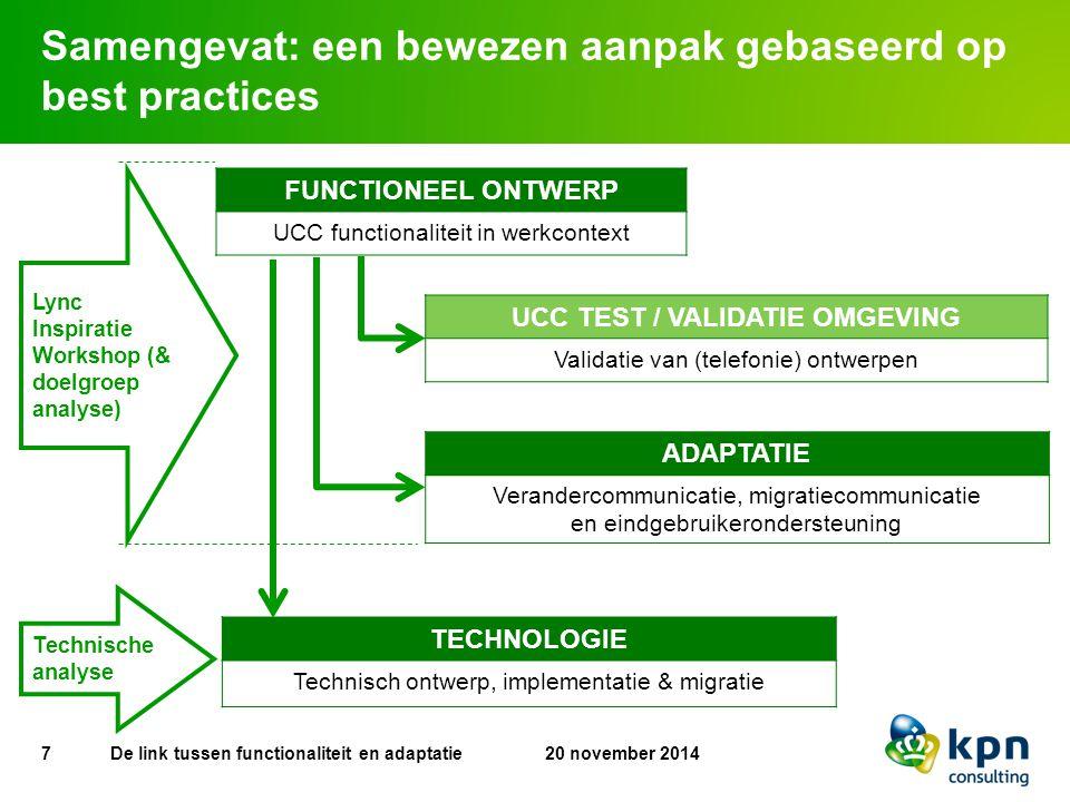 UCC TEST / VALIDATIE OMGEVING