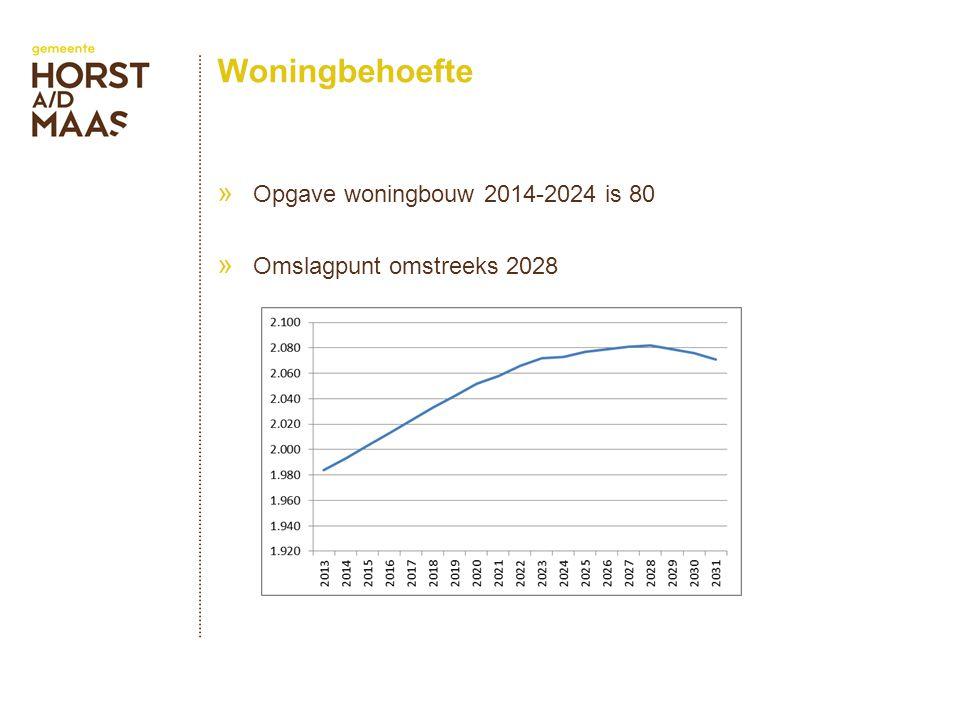 Woningbehoefte Opgave woningbouw 2014-2024 is 80