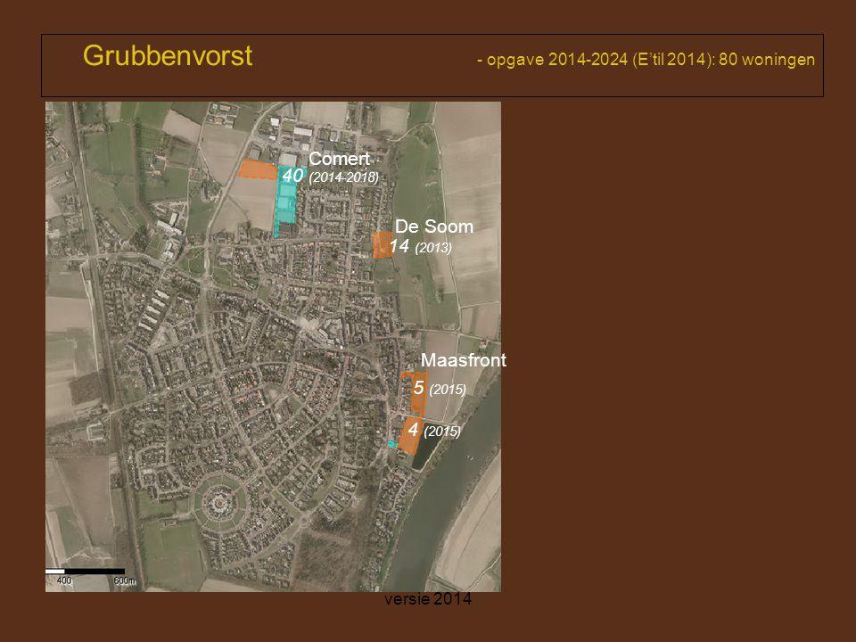 Grubbenvorst - opgave 2014-2024 (E'til 2014): 80 woningen
