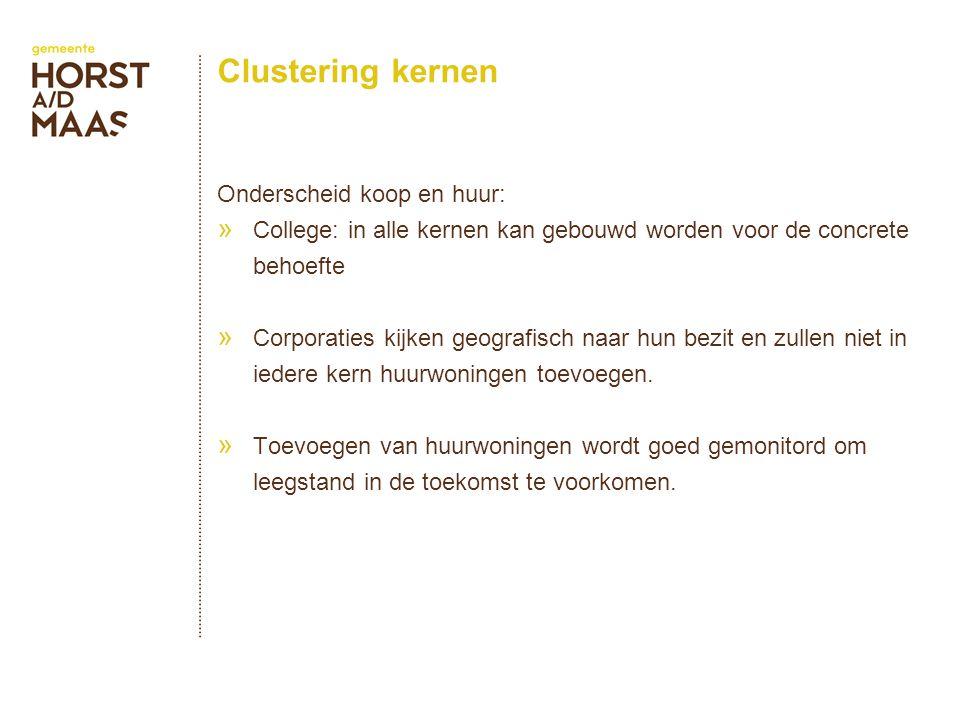 Clustering kernen Onderscheid koop en huur: