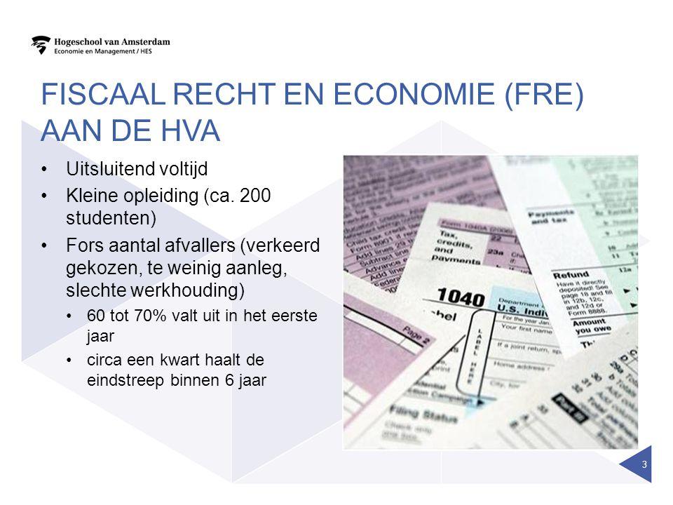 fiscaal recht en economie (FRE) aan de hva
