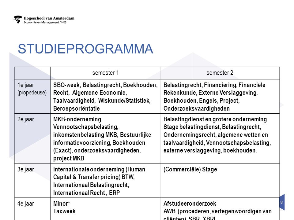 studieprogramma semester 1 semester 2 1e jaar (propedeuse)