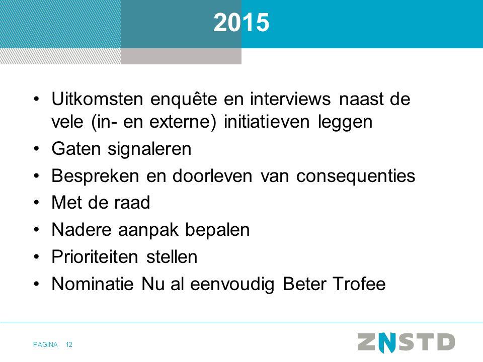 2015 Uitkomsten enquête en interviews naast de vele (in- en externe) initiatieven leggen. Gaten signaleren.