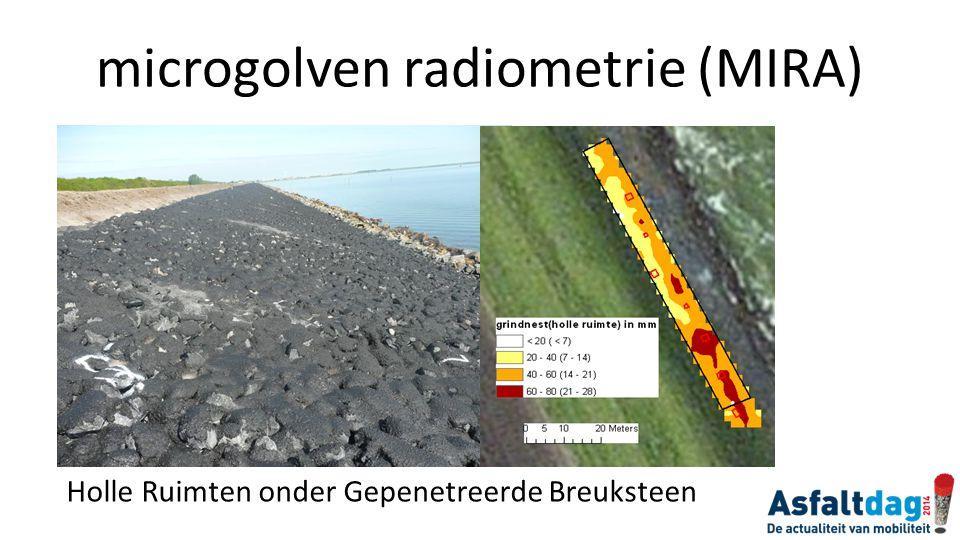 microgolven radiometrie (MIRA)