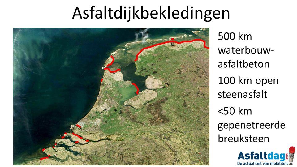 Asfaltdijkbekledingen