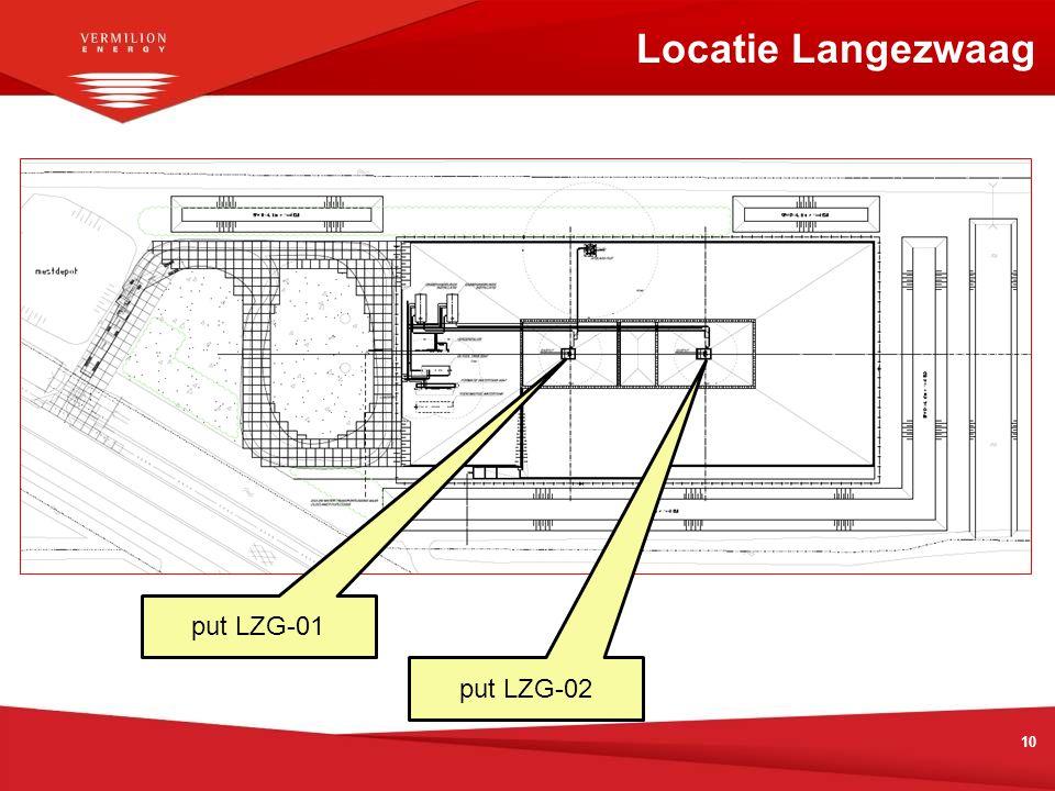 Locatie Langezwaag put LZG-01 put LZG-02