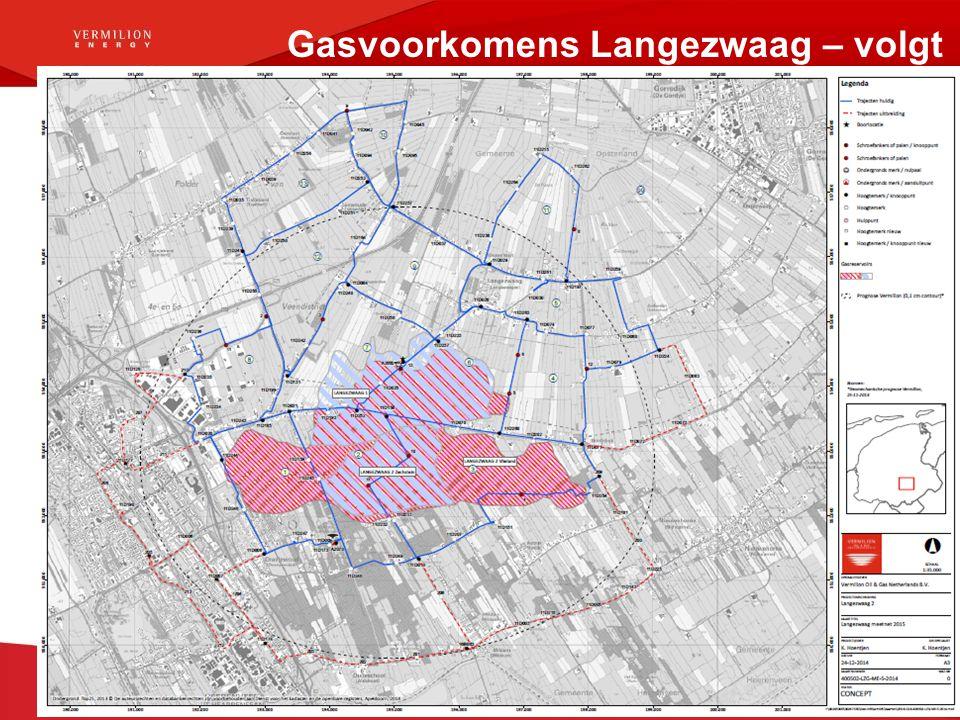 Gasvoorkomens Langezwaag – volgt