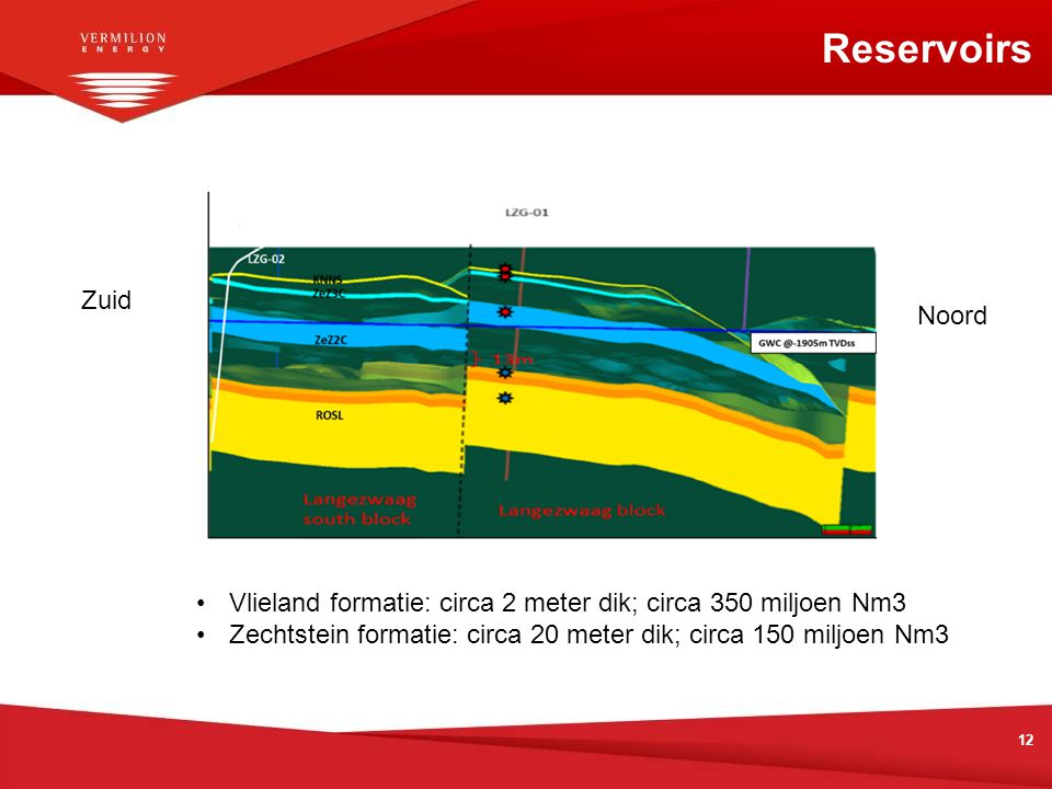 Reservoirs Zuid. Noord. Vlieland formatie: circa 2 meter dik; circa 350 miljoen Nm3.