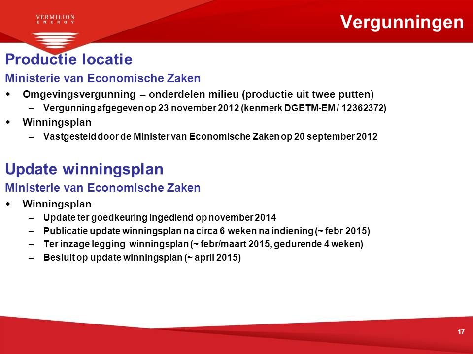 Vergunningen Productie locatie Update winningsplan