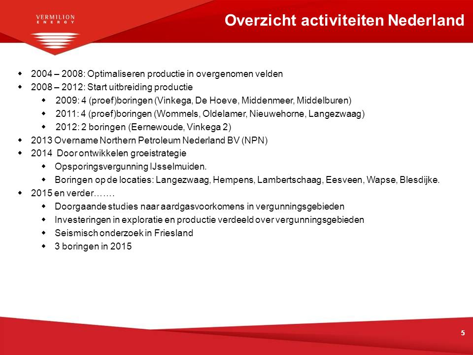 Overzicht activiteiten Nederland