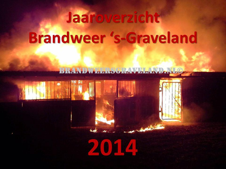Jaaroverzicht Brandweer 's-Graveland