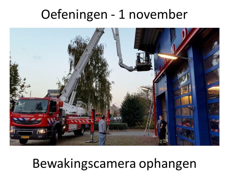 Bewakingscamera ophangen