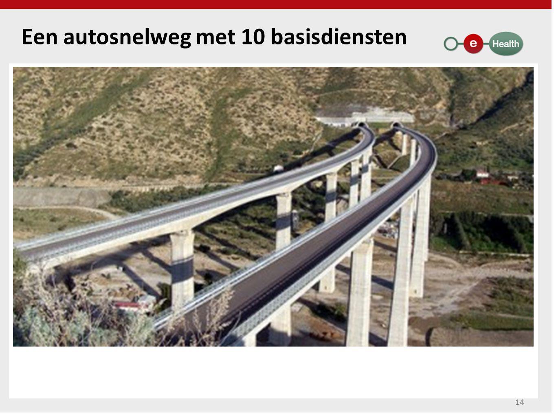 Een autosnelweg met 10 basisdiensten
