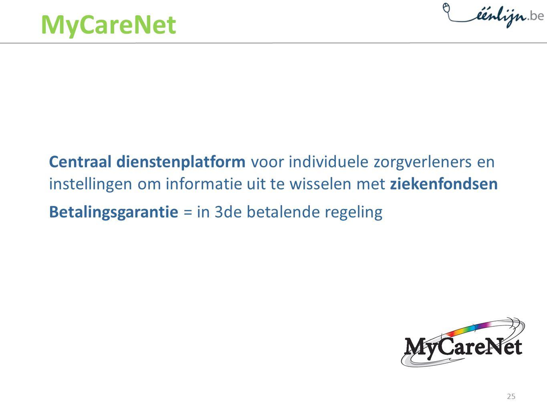 MyCareNet Centraal dienstenplatform voor individuele zorgverleners en instellingen om informatie uit te wisselen met ziekenfondsen.