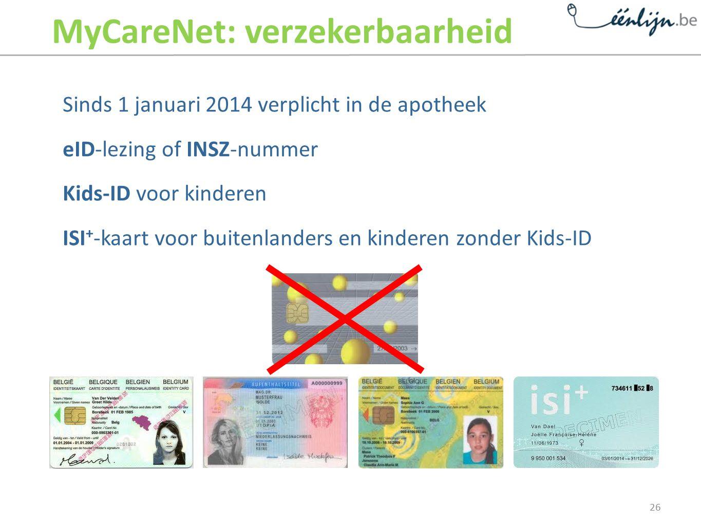 MyCareNet: verzekerbaarheid