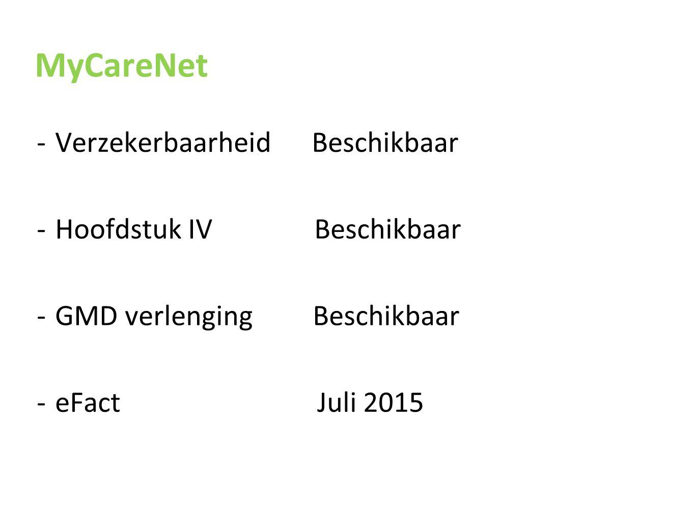 MyCareNet Verzekerbaarheid Beschikbaar Hoofdstuk IV Beschikbaar