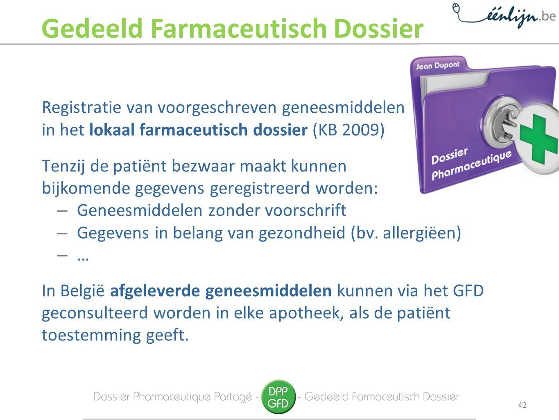 Gedeeld Farmaceutisch Dossier
