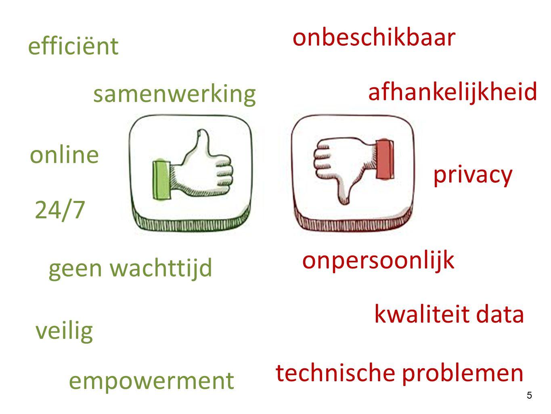 onbeschikbaar efficiënt afhankelijkheid samenwerking online privacy