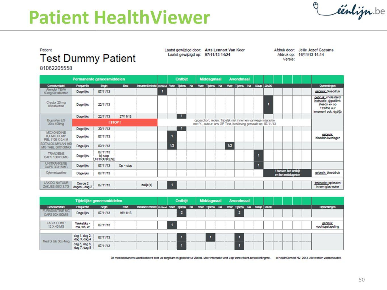 Patient HealthViewer Vitalink en Hub zijn voorbeelden van niet-geadresseerde communicatie