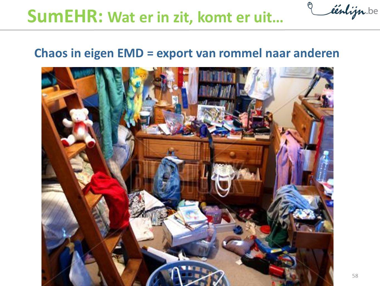 Chaos in eigen EMD = export van rommel naar anderen