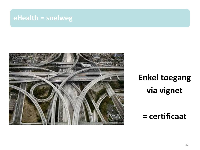 Enkel toegang via vignet = certificaat