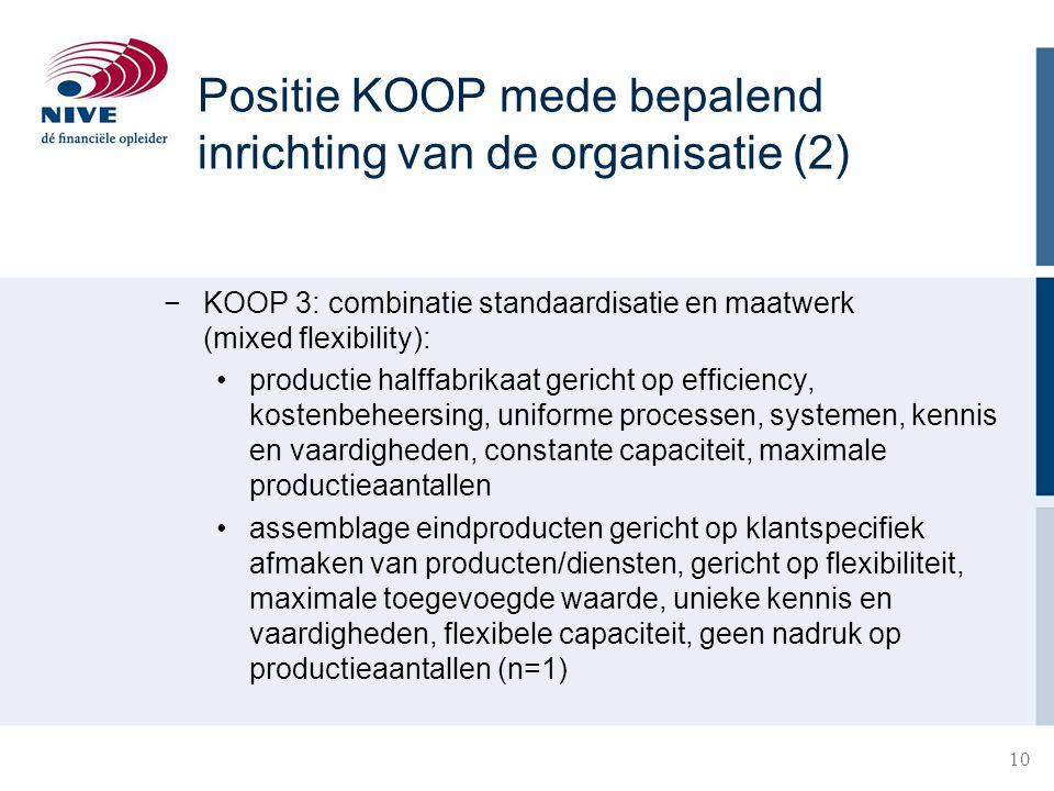 Positie KOOP mede bepalend inrichting van de organisatie (2)