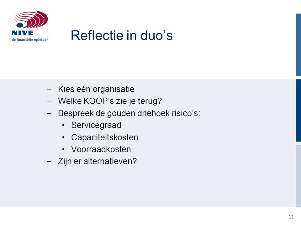 Reflectie in duo's Kies één organisatie Welke KOOP's zie je terug