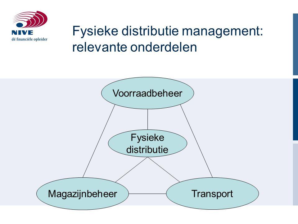 Fysieke distributie management: relevante onderdelen