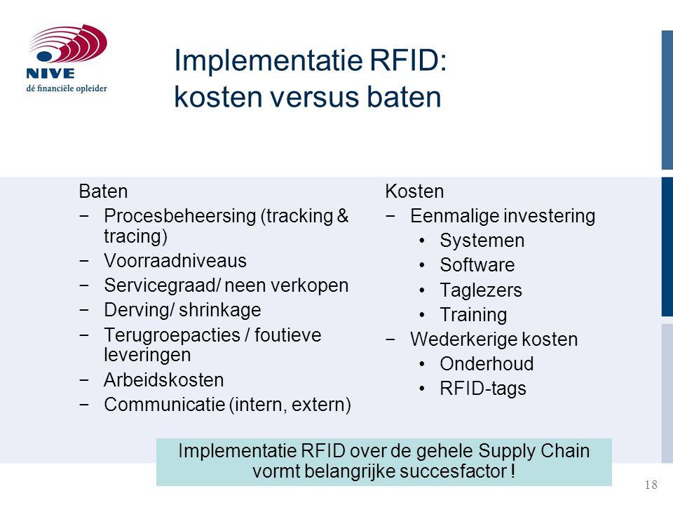 Implementatie RFID: kosten versus baten