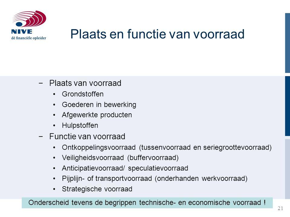 Onderscheid tevens de begrippen technische- en economische voorraad !
