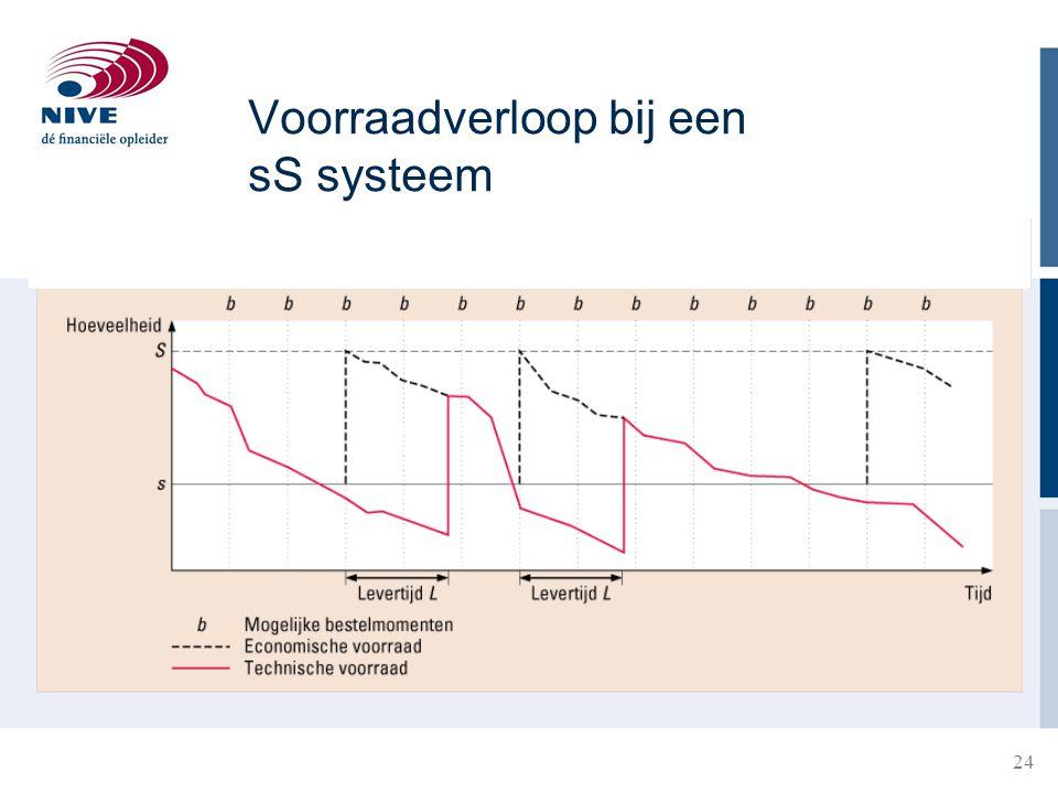 Voorraadverloop bij een sS systeem