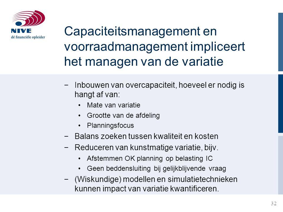 Capaciteitsmanagement en voorraadmanagement impliceert het managen van de variatie
