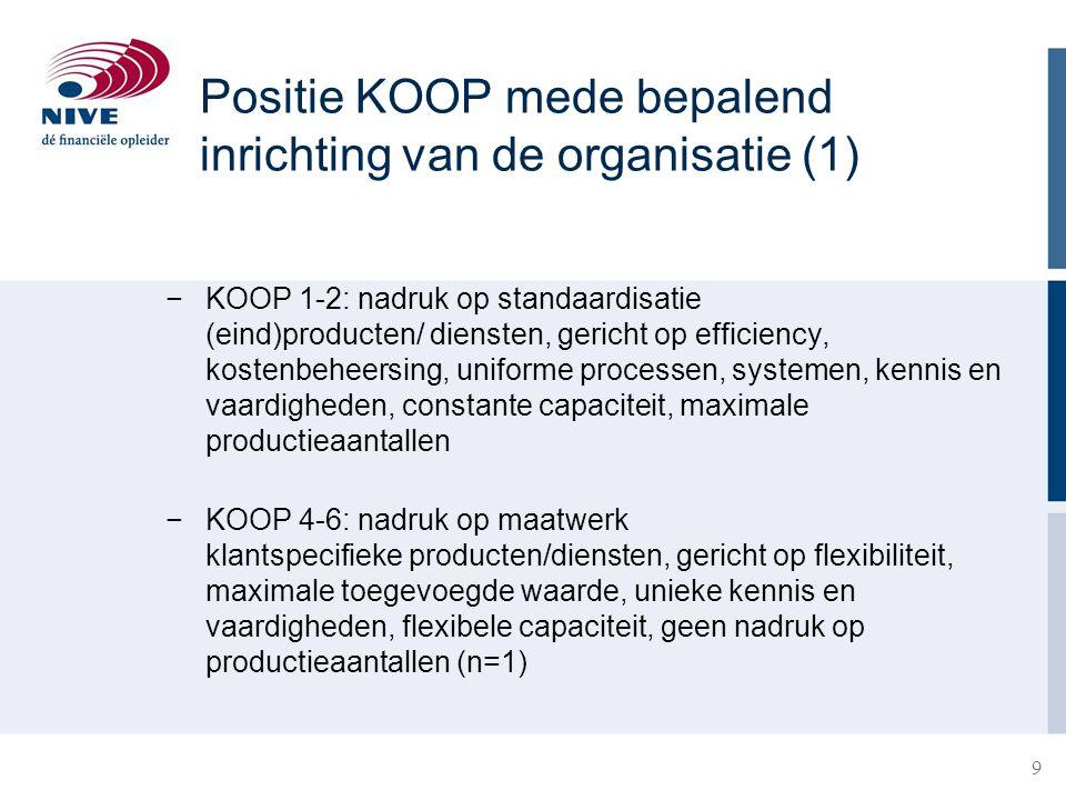 Positie KOOP mede bepalend inrichting van de organisatie (1)