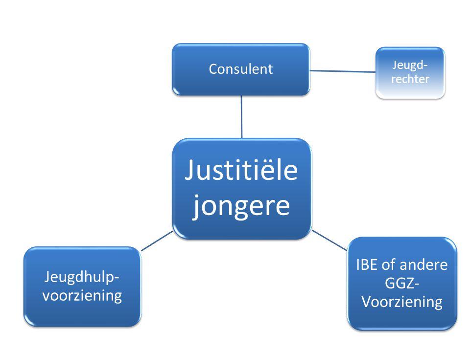 Justitiële jongere IBE of andere GGZ- Voorziening