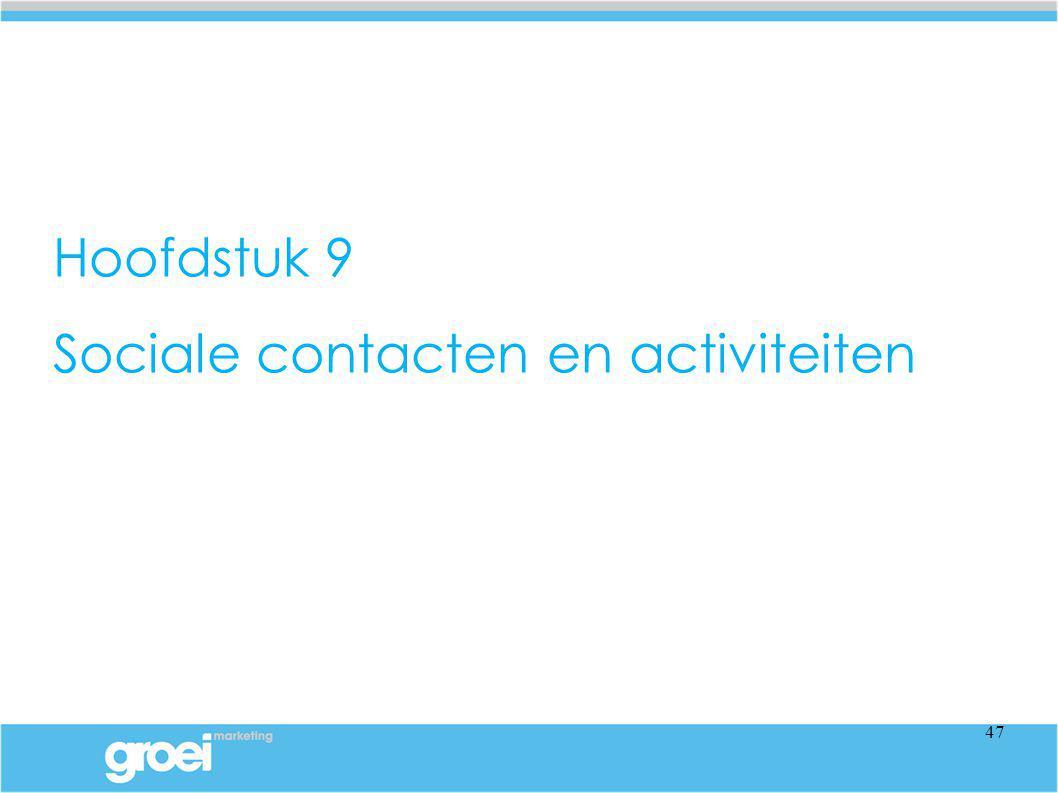 Hoofdstuk 9 Sociale contacten en activiteiten