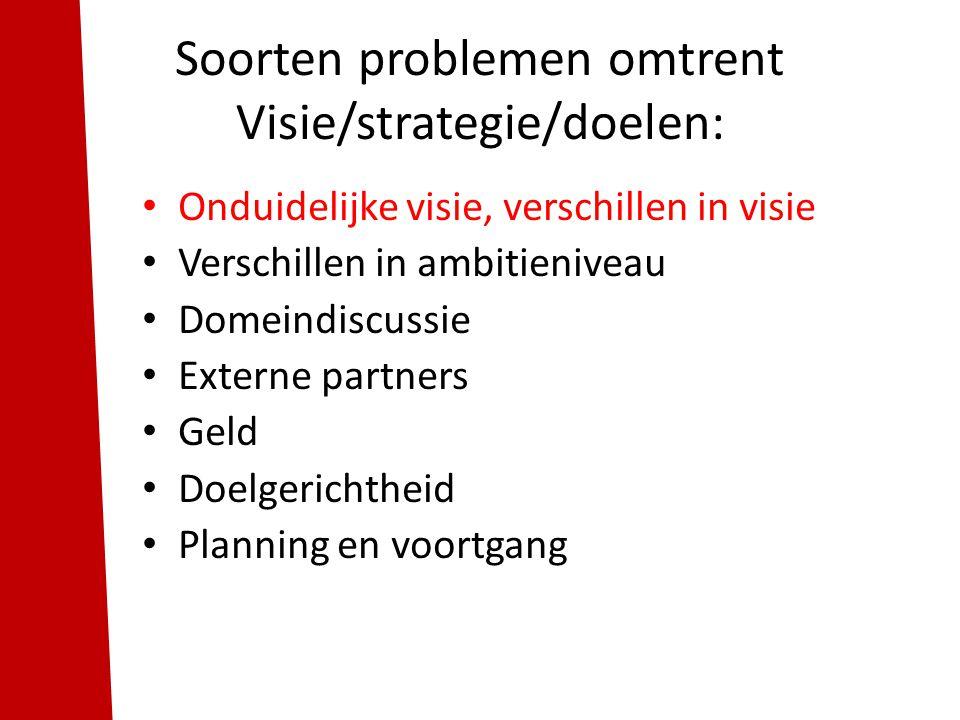 Soorten problemen omtrent Visie/strategie/doelen:
