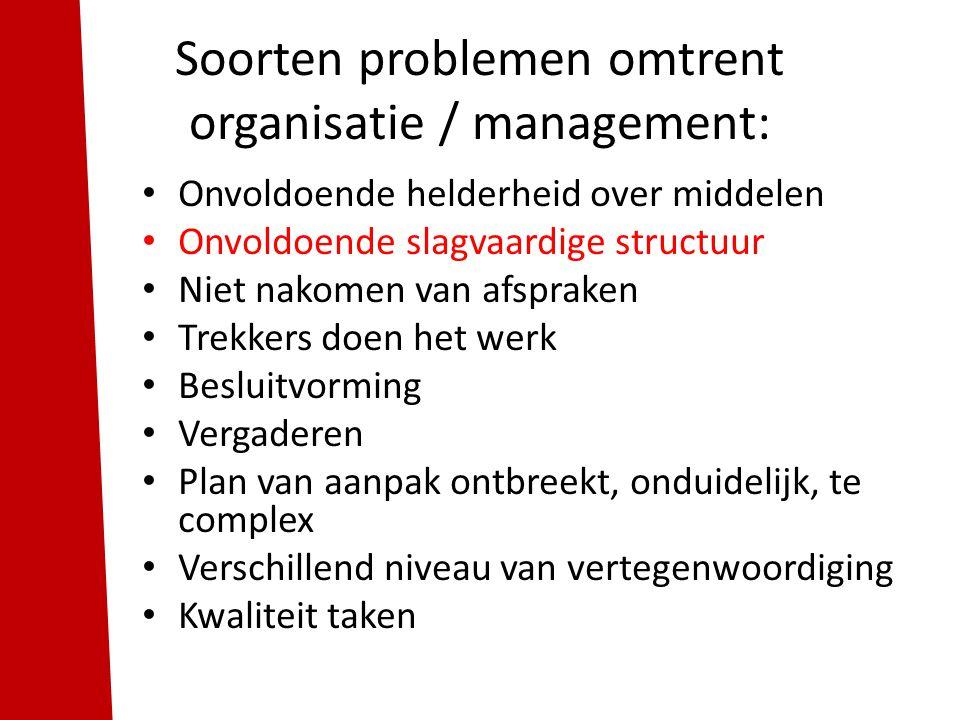 Soorten problemen omtrent organisatie / management:
