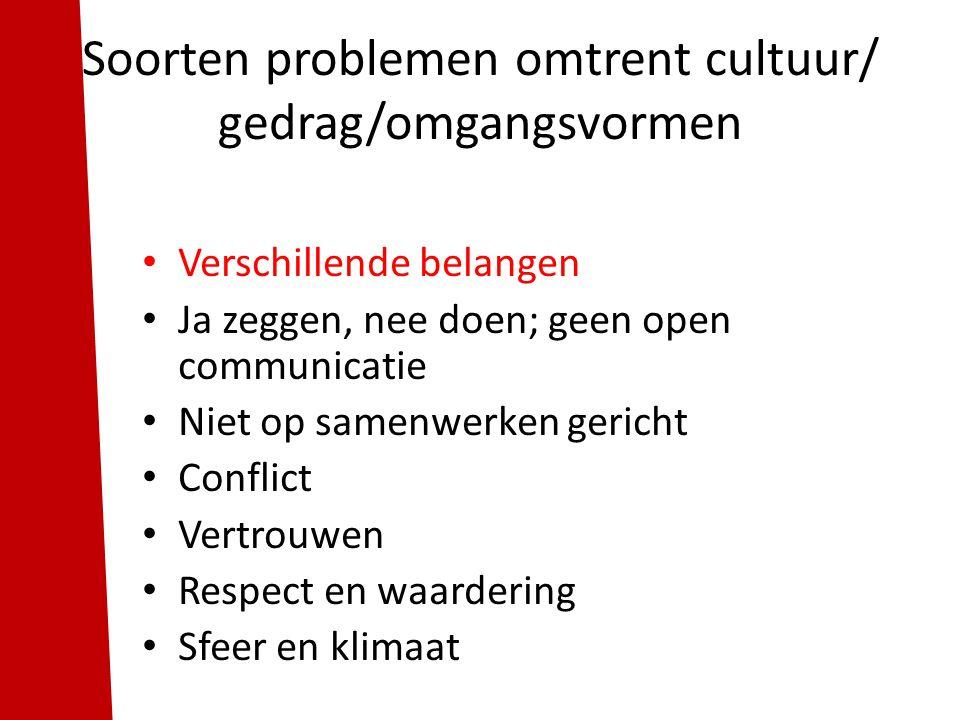 Soorten problemen omtrent cultuur/ gedrag/omgangsvormen