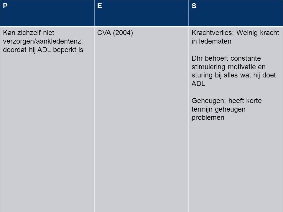P E. S. Kan zichzelf niet verzorgen/aankleden\enz. doordat hij ADL beperkt is. CVA (2004) Krachtverlies; Weinig kracht in ledematen.