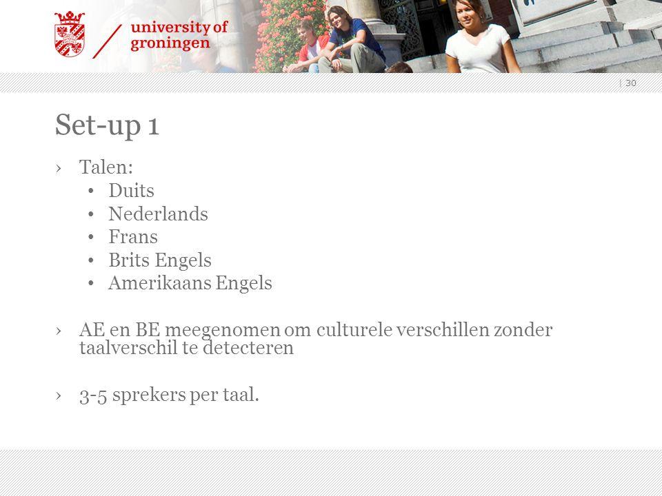 Set-up 1 Talen: Duits Nederlands Frans Brits Engels Amerikaans Engels